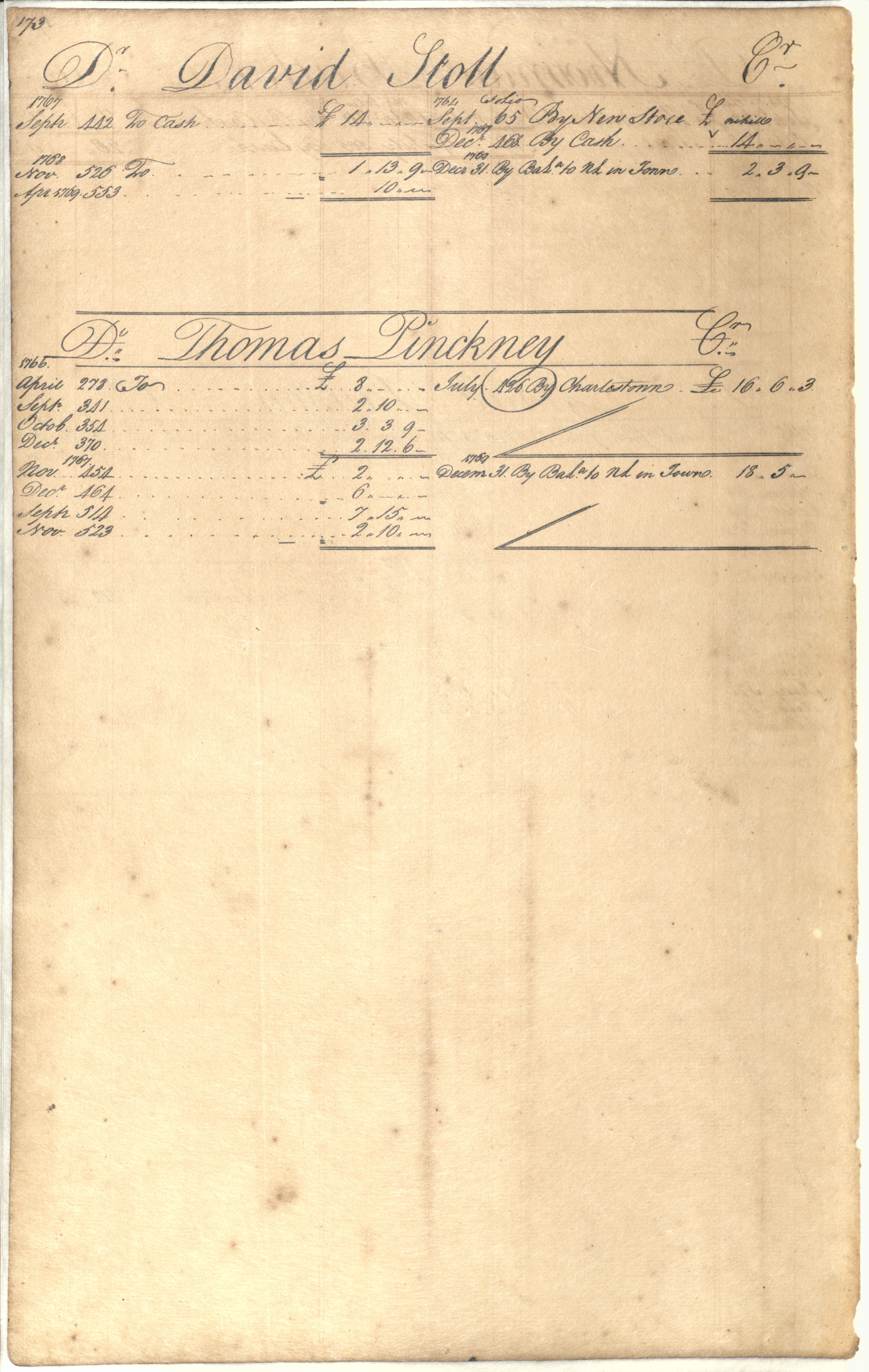 Plowden Weston's Business Ledger, page 173