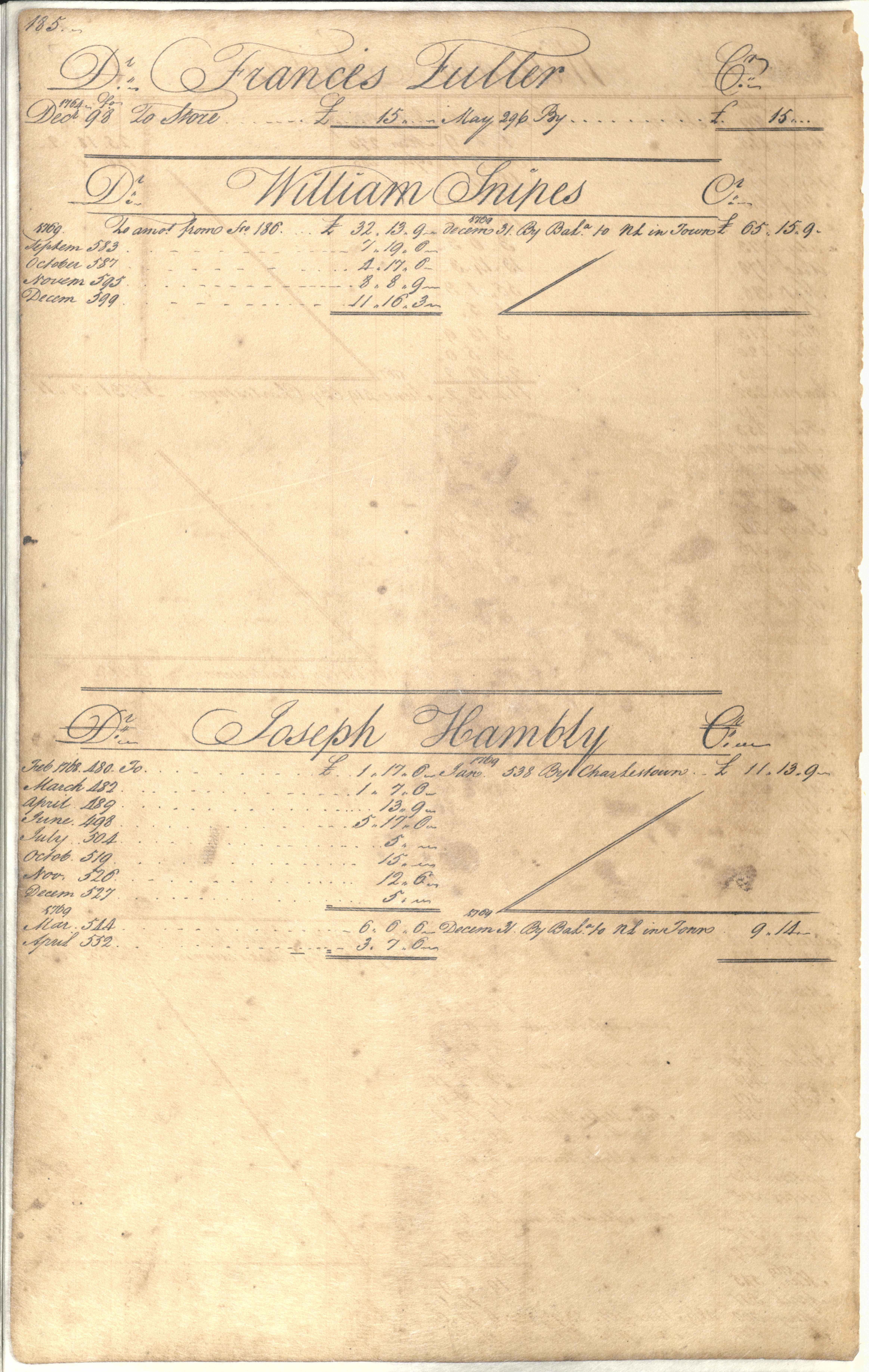 Plowden Weston's Business Ledger, page 185