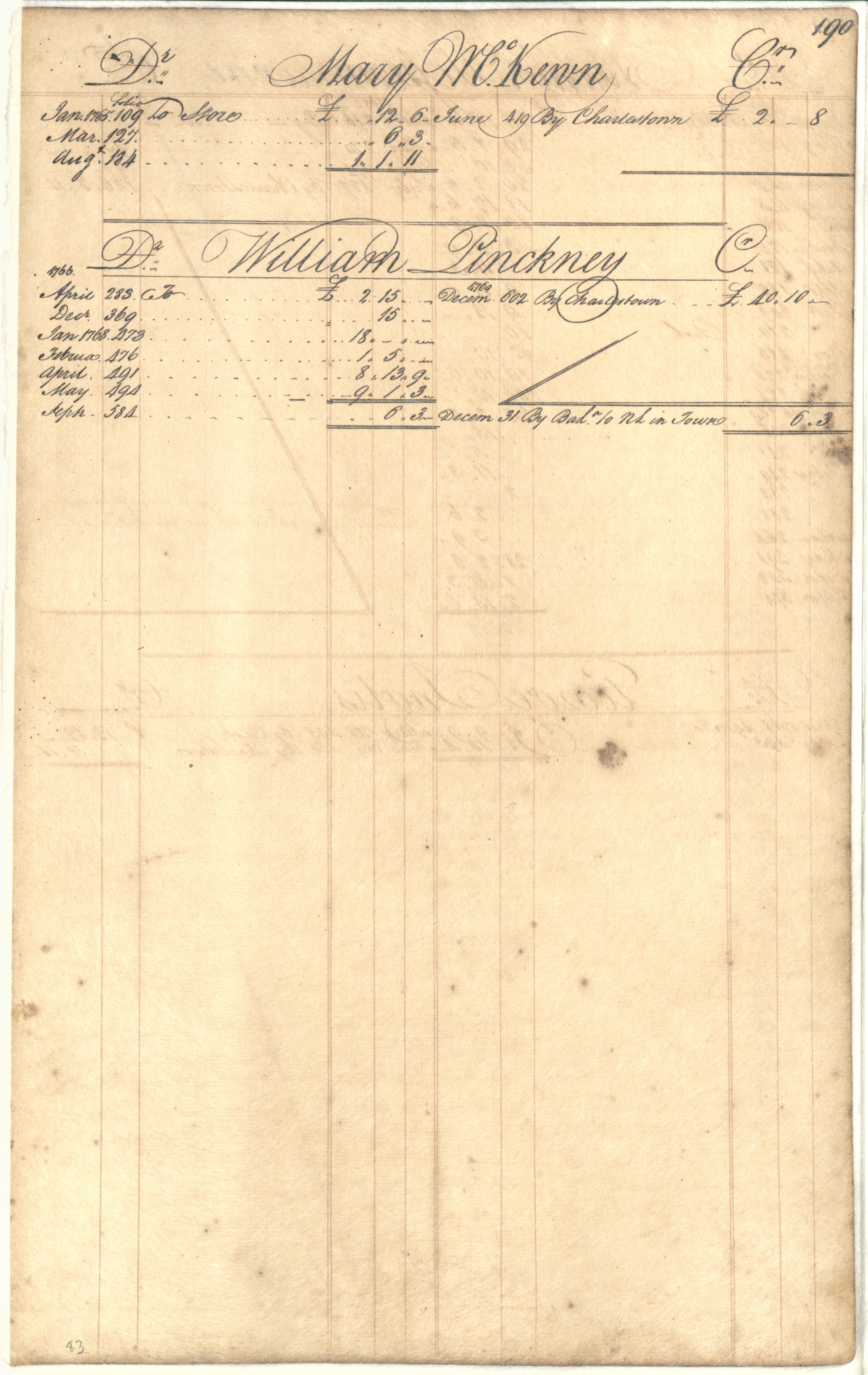 Plowden Weston's Business Ledger, page 190