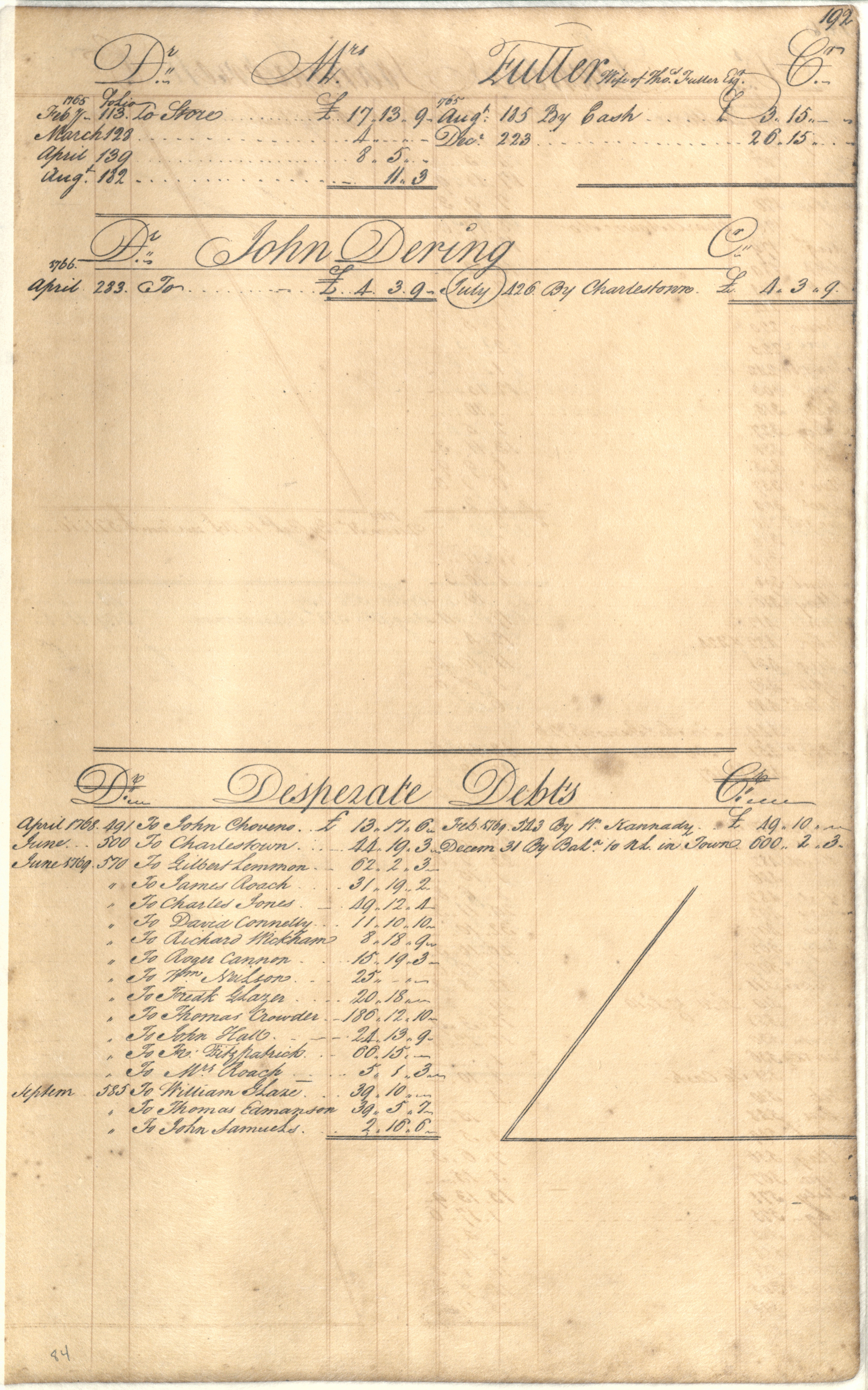 Plowden Weston's Business Ledger, page 192
