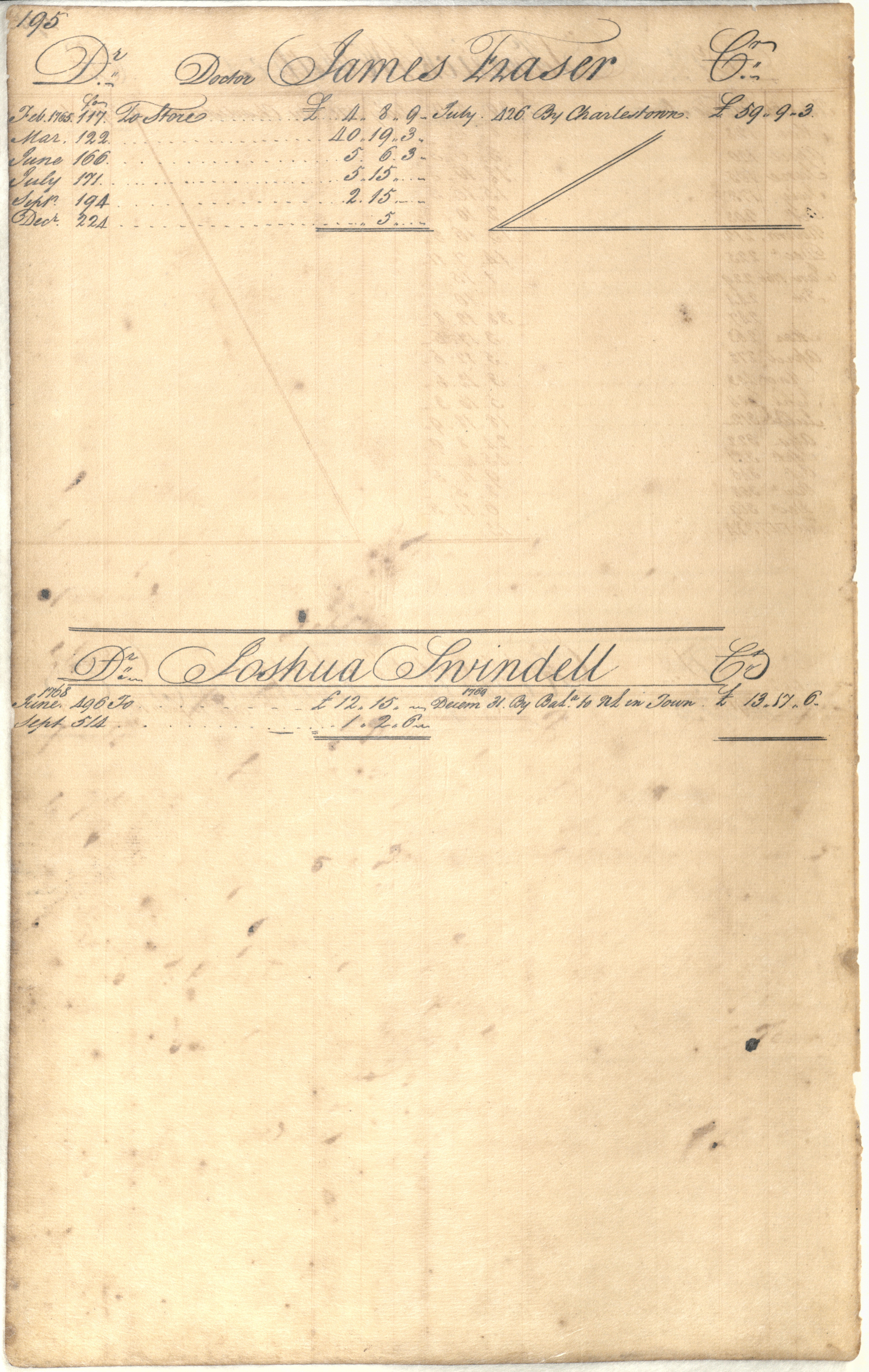 Plowden Weston's Business Ledger, page 195