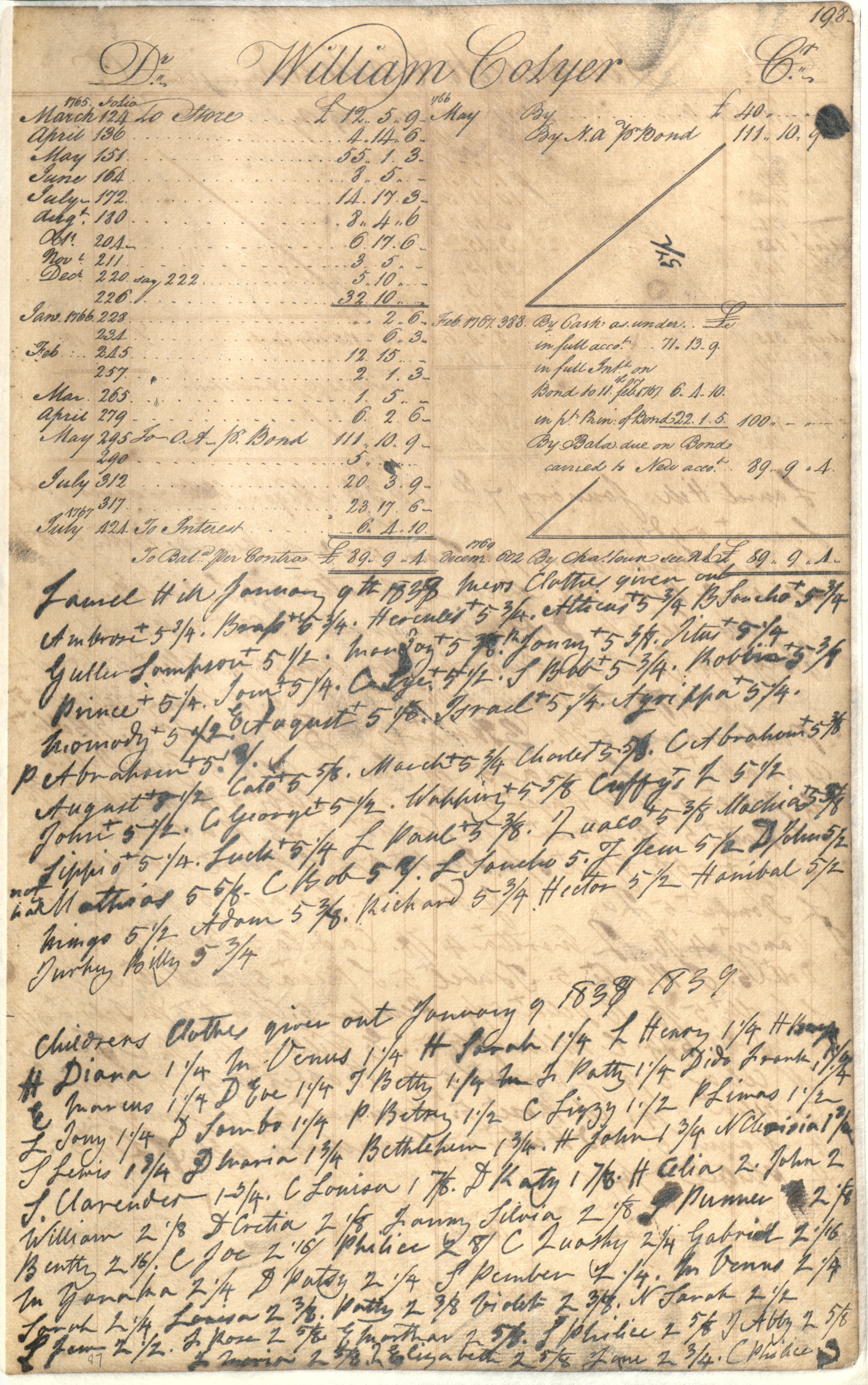 Plowden Weston's Business Ledger, page 198