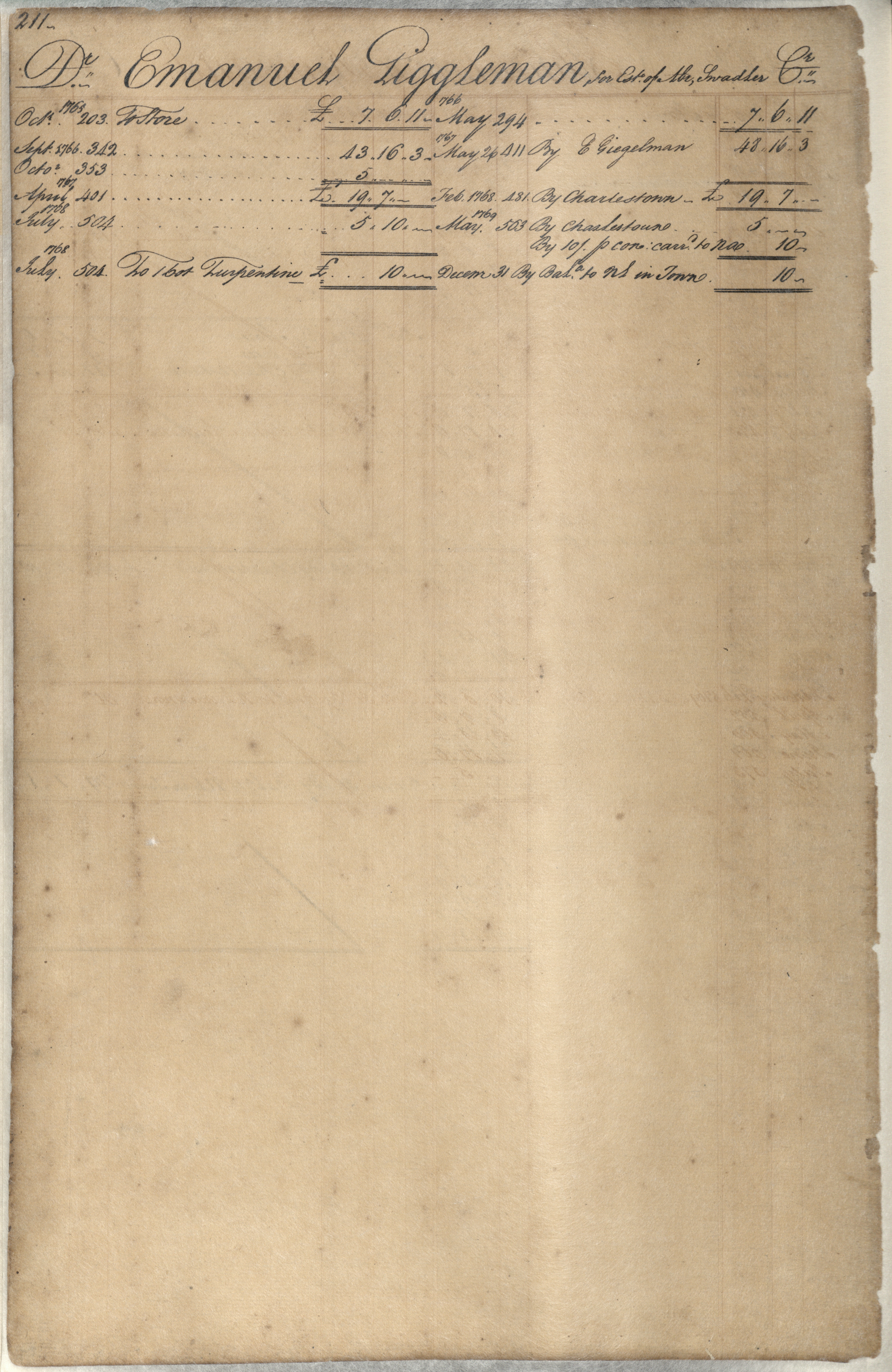 Plowden Weston's Business Ledger, page 211