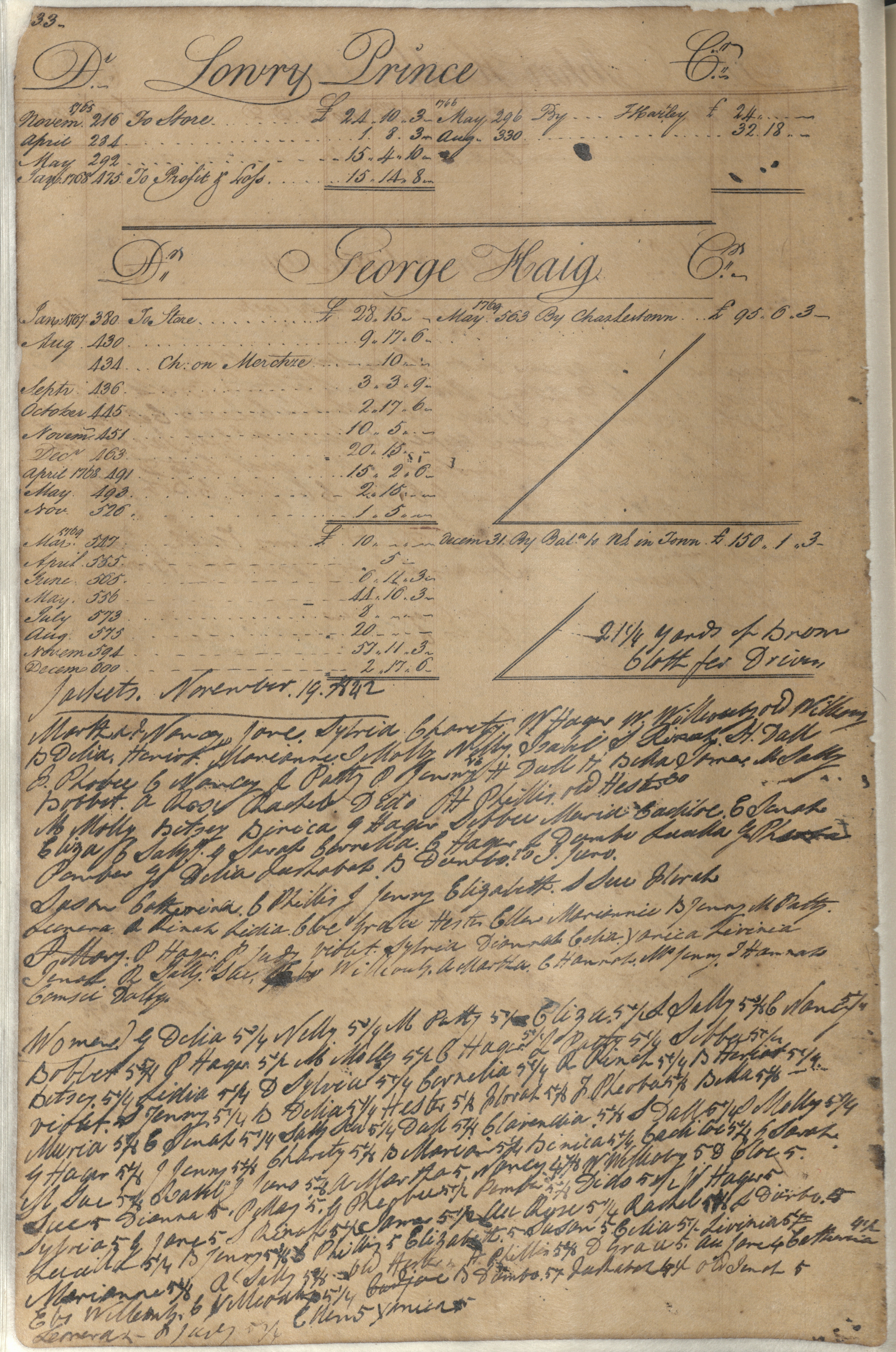 Plowden Weston's Business Ledger, page 233