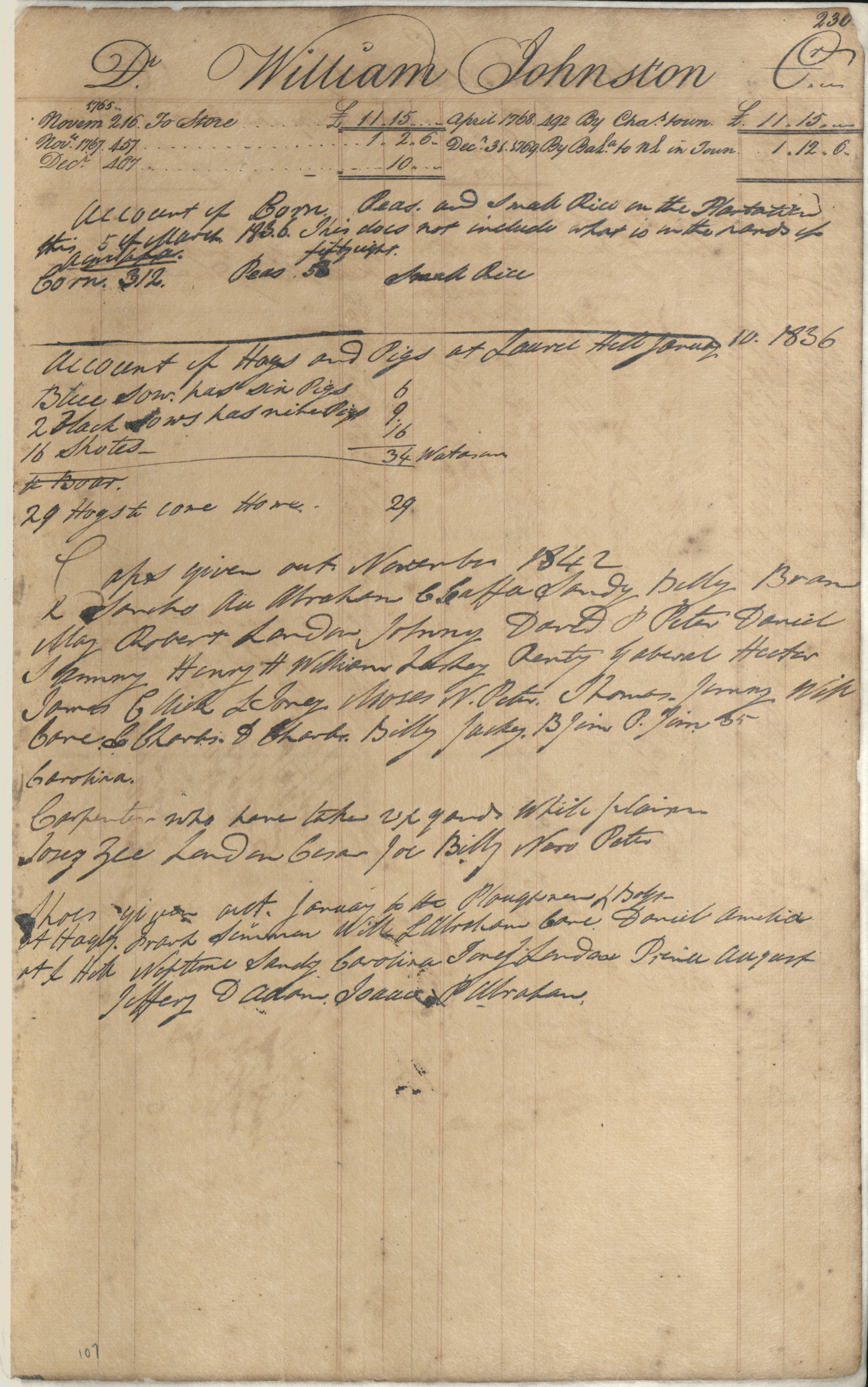 Plowden Weston's Business Ledger, page 236