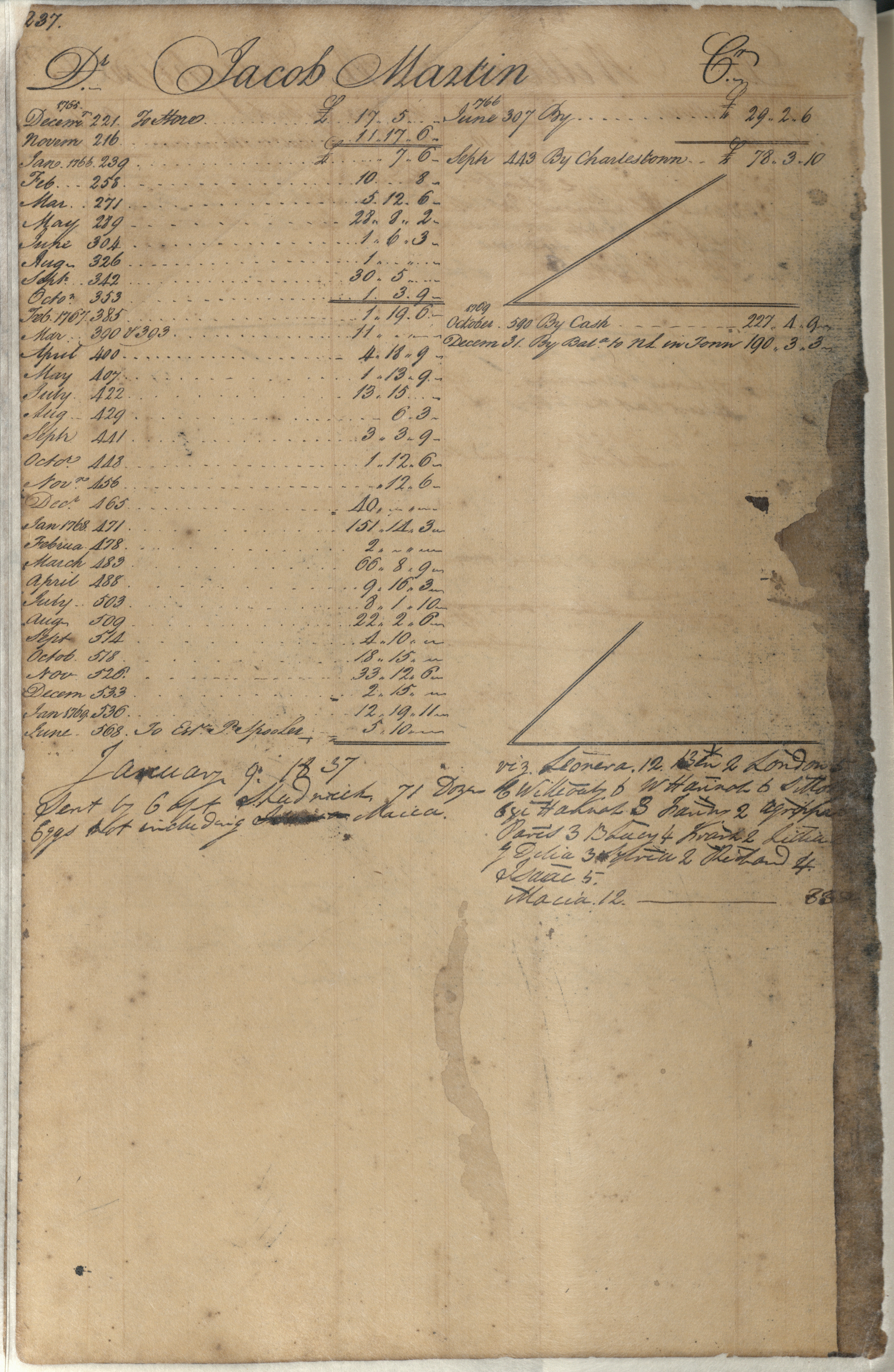 Plowden Weston's Business Ledger, page 237