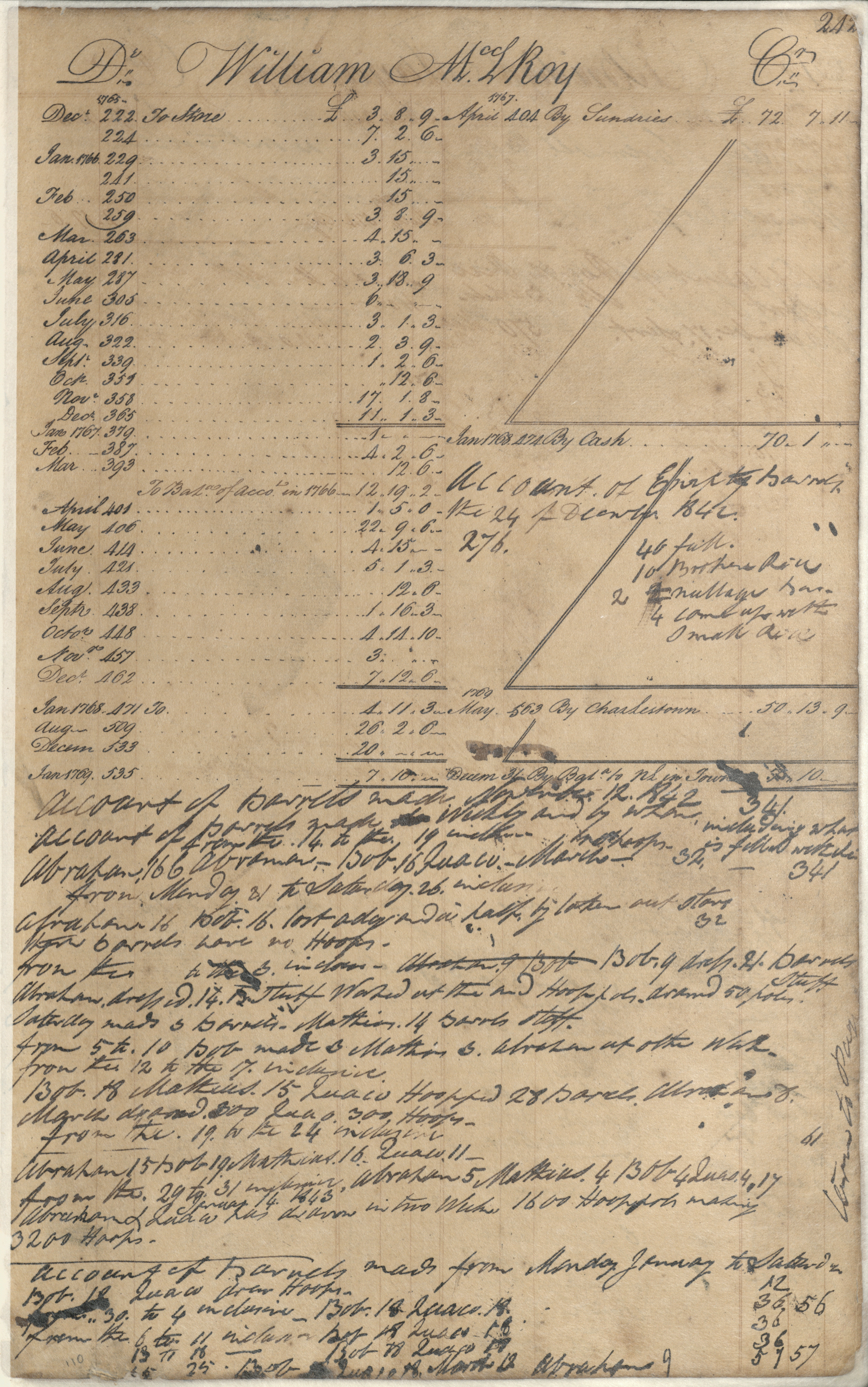 Plowden Weston's Business Ledger, page 242