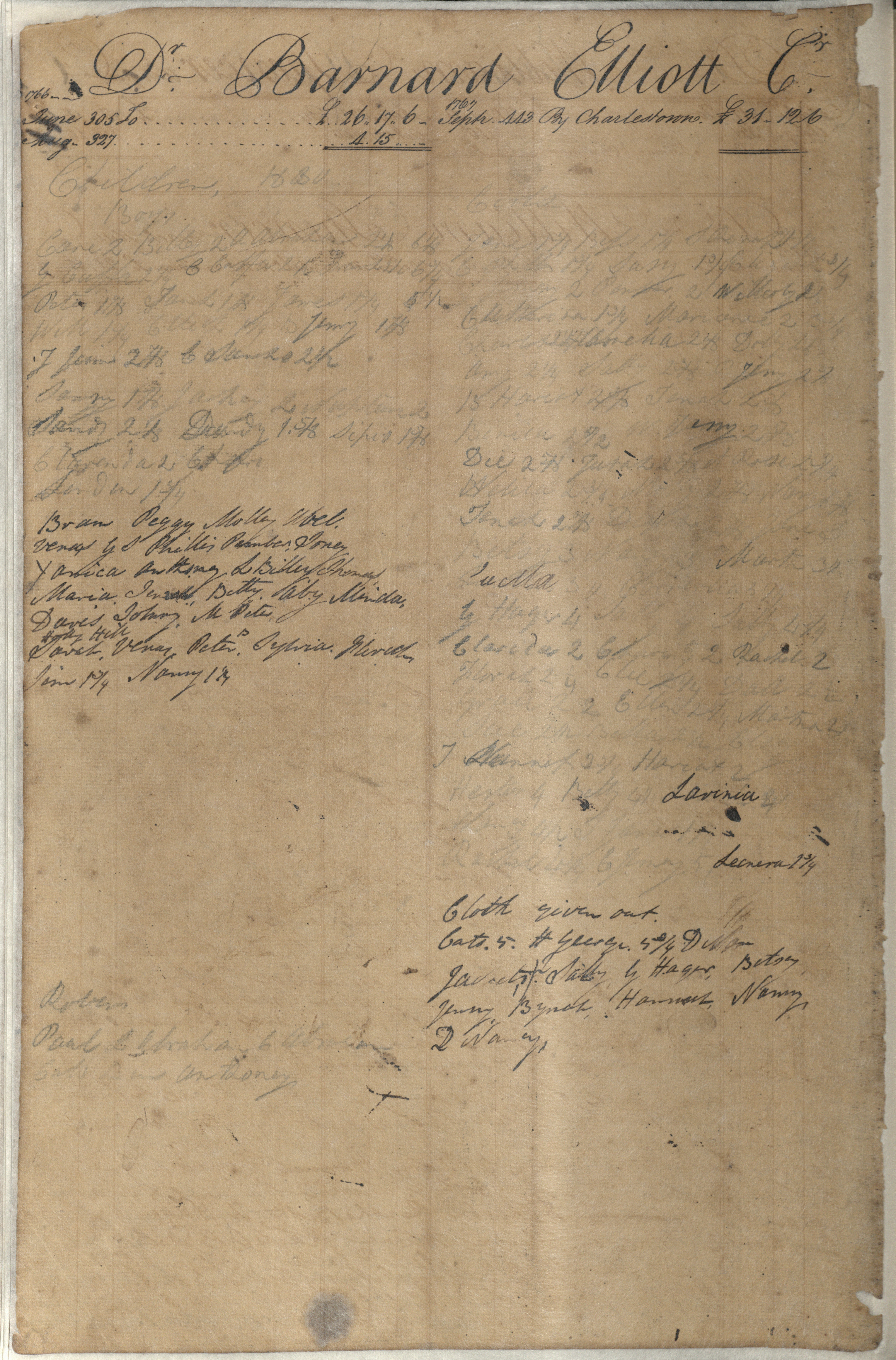 Plowden Weston's Business Ledger, page 253
