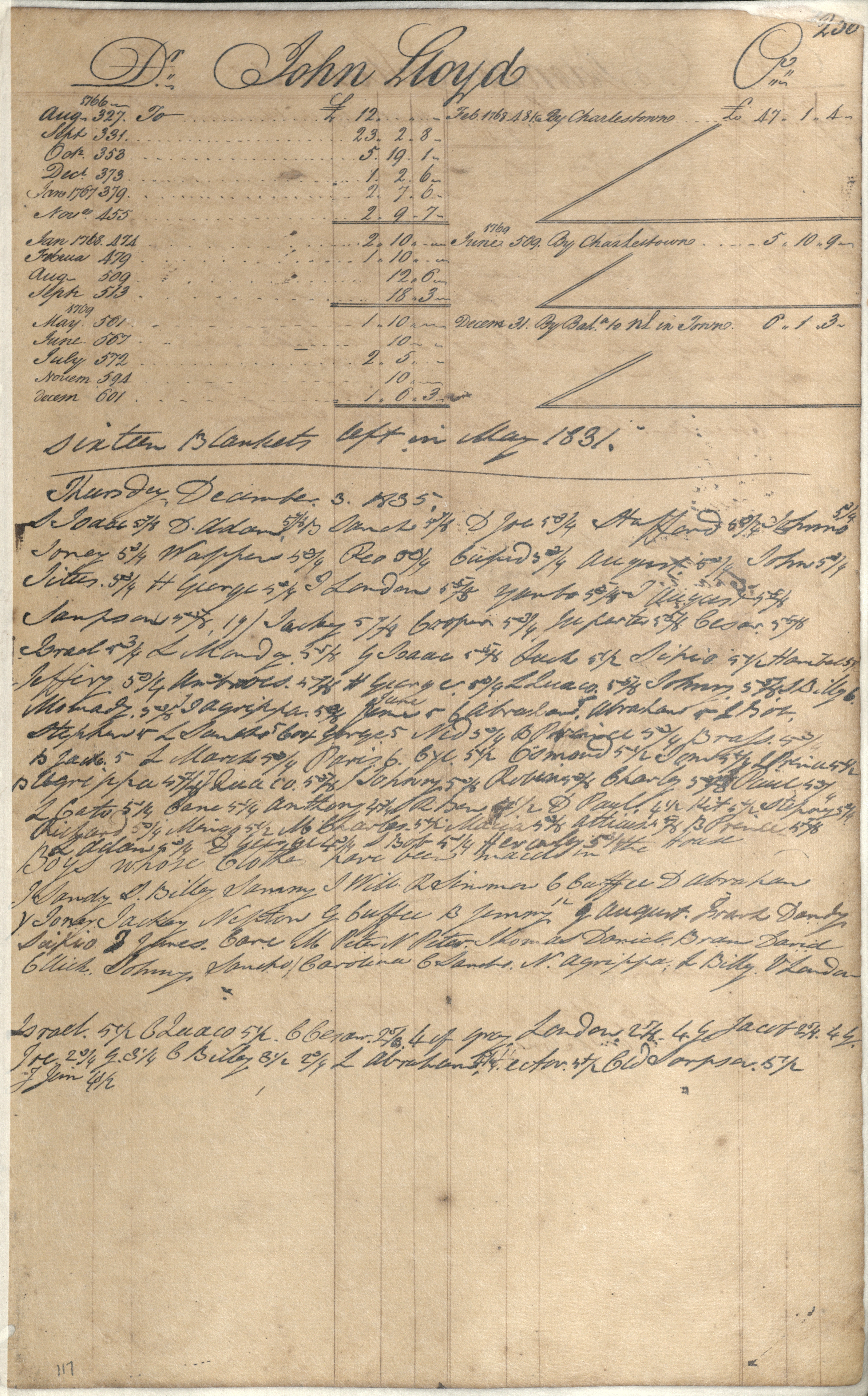 Plowden Weston's Business Ledger, page 256