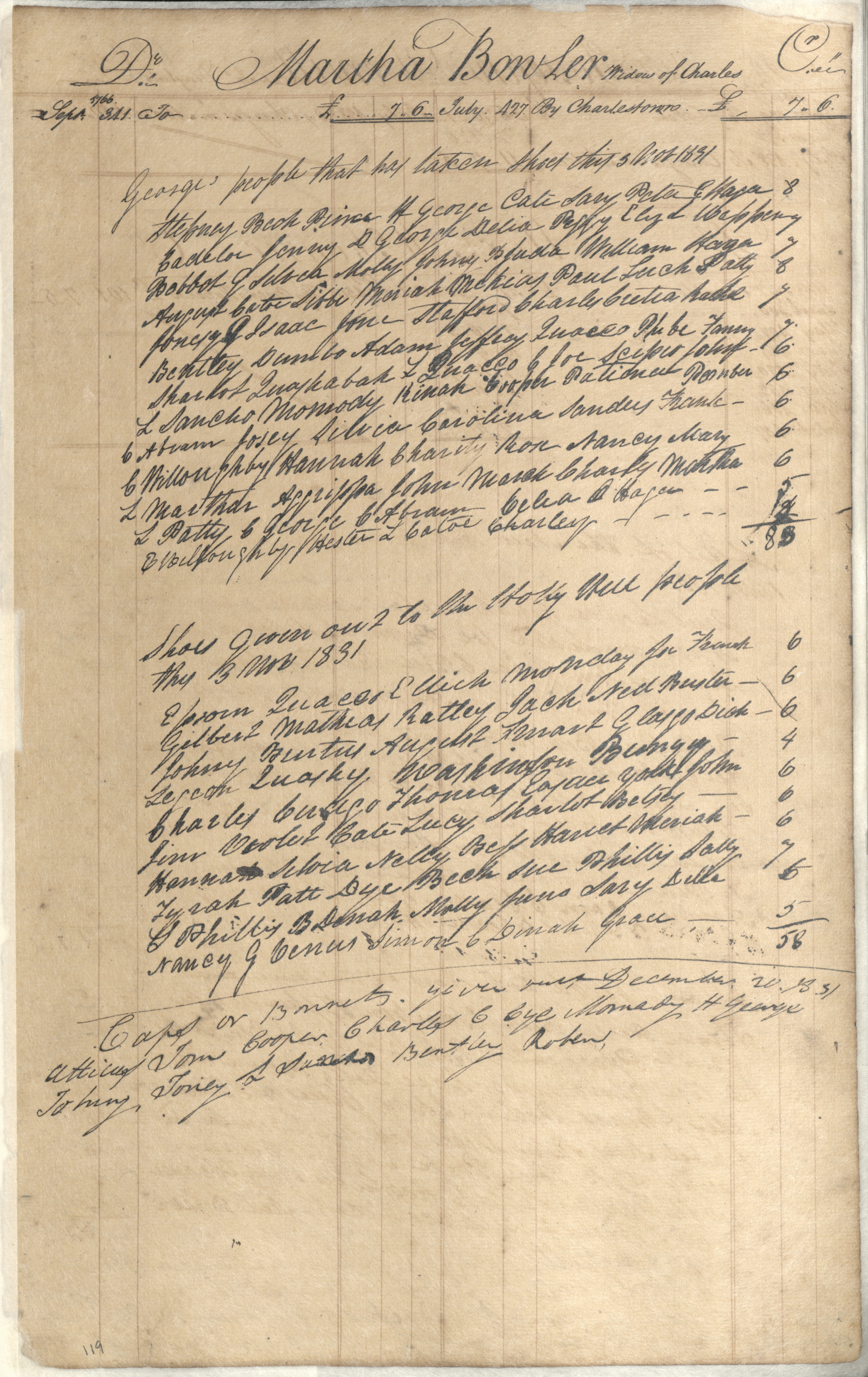 Plowden Weston's Business Ledger, page 260