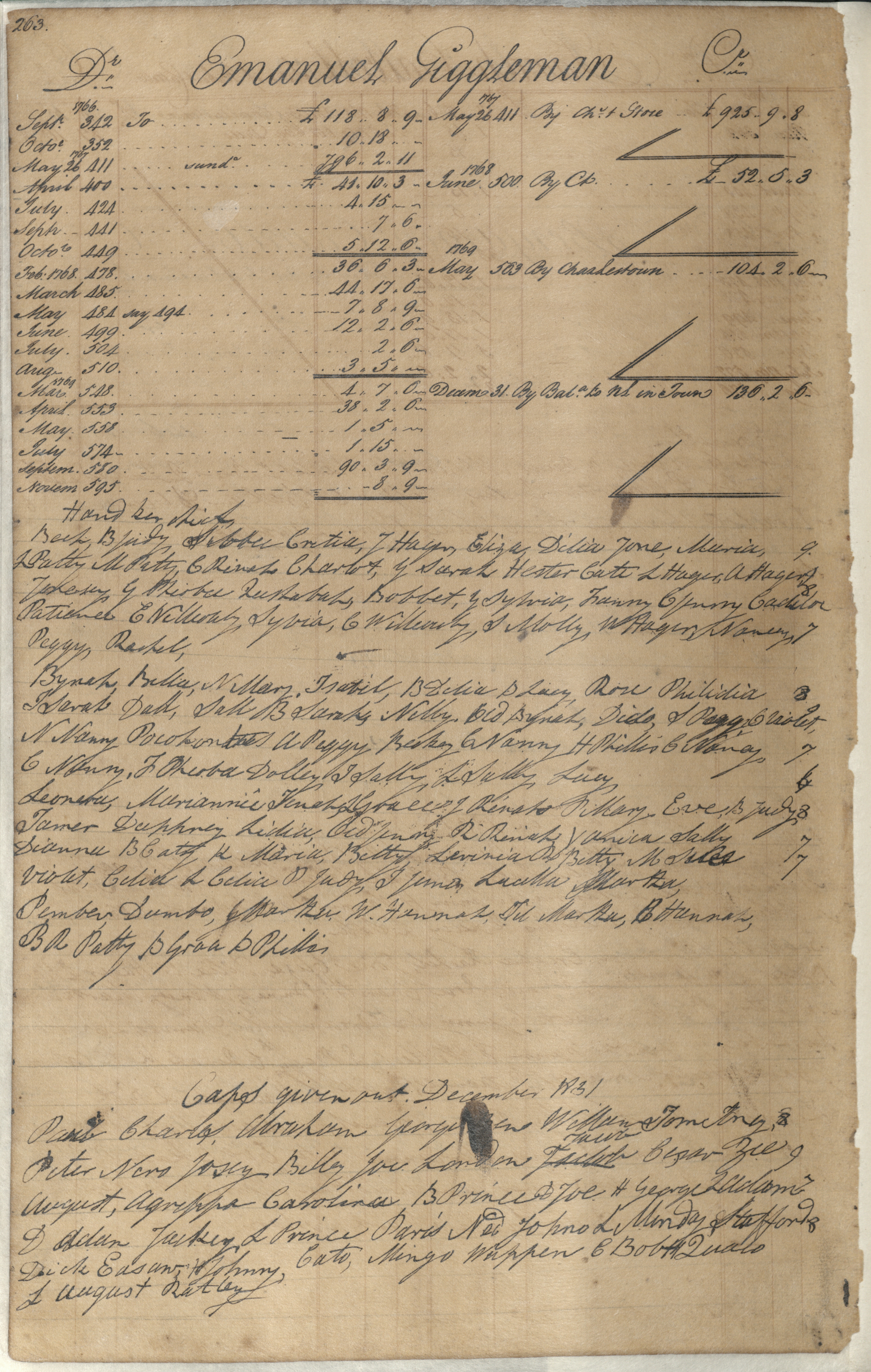 Plowden Weston's Business Ledger, page 263