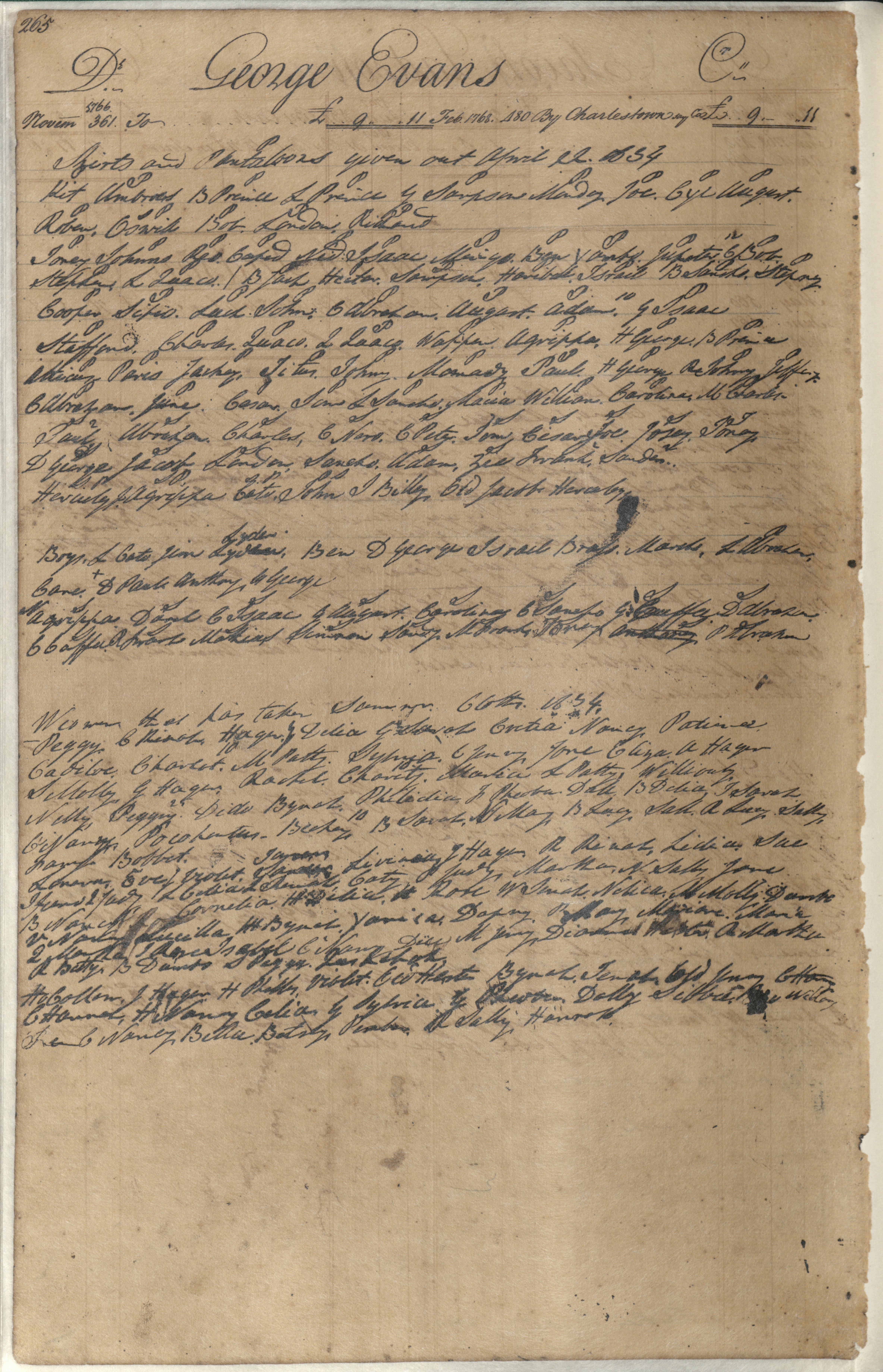Plowden Weston's Business Ledger, page 265