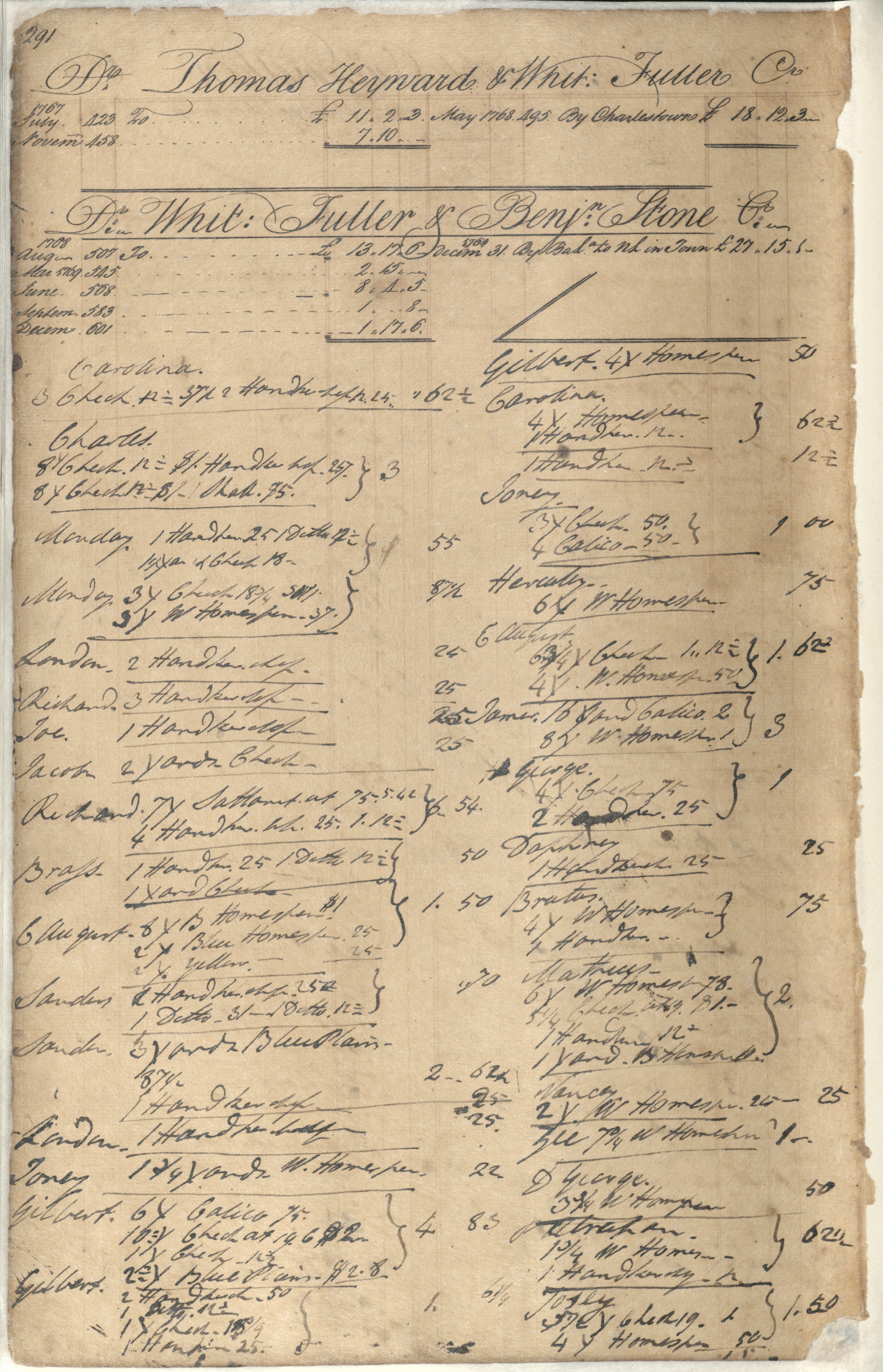 Plowden Weston's Business Ledger, page 291