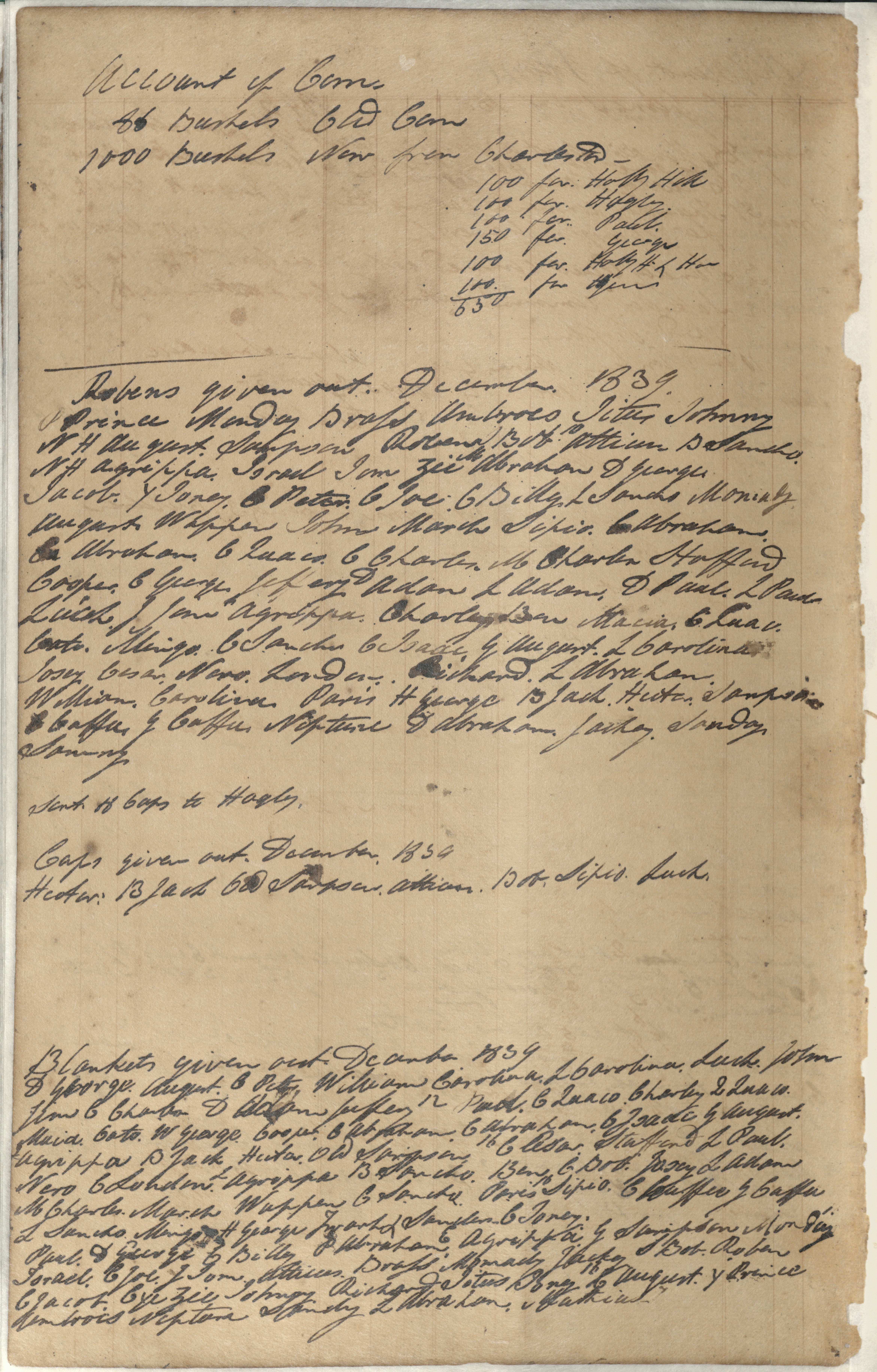 Plowden Weston's Business Ledger, Plantation Records 1