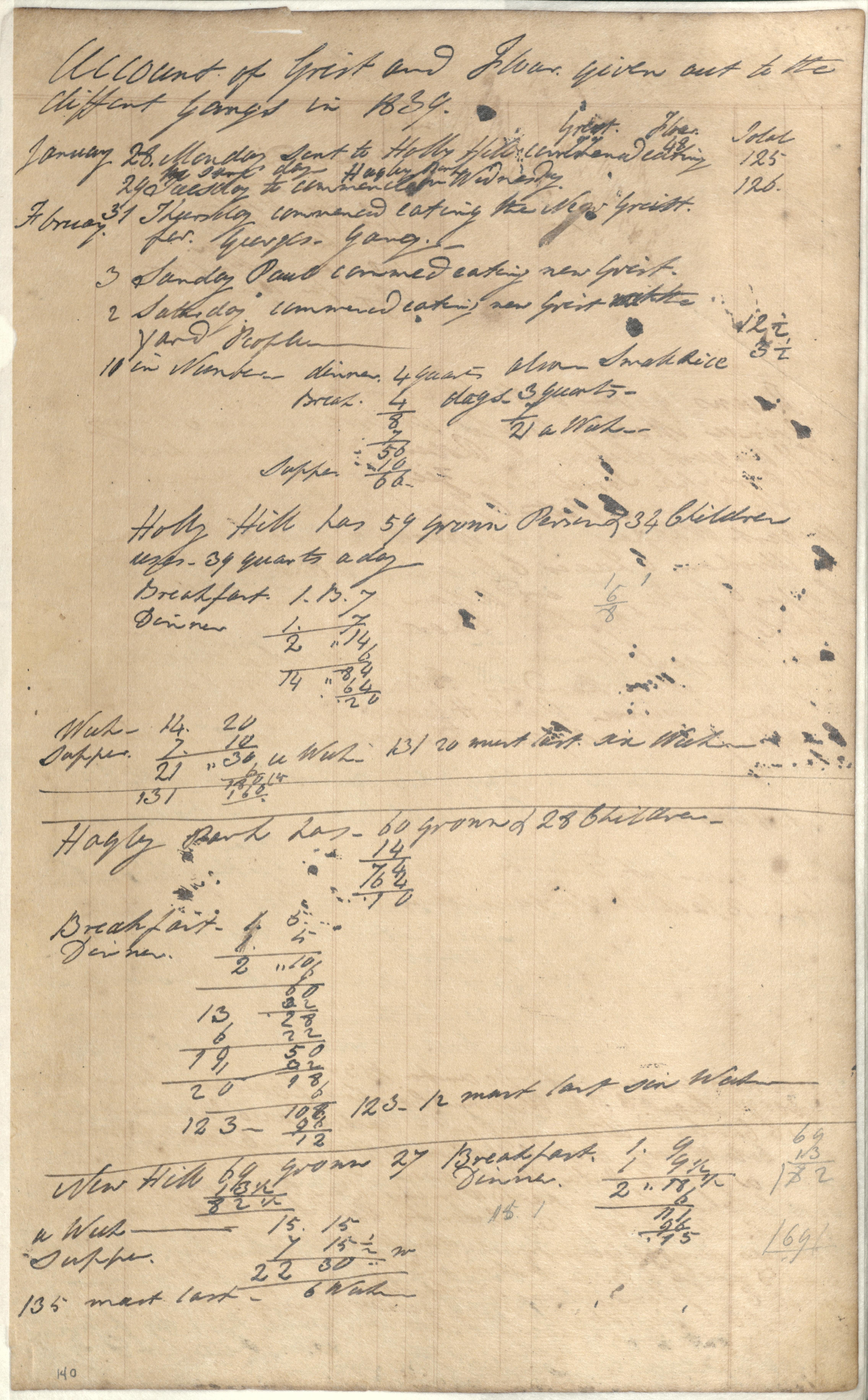 Plowden Weston's Business Ledger, Plantation Records 2