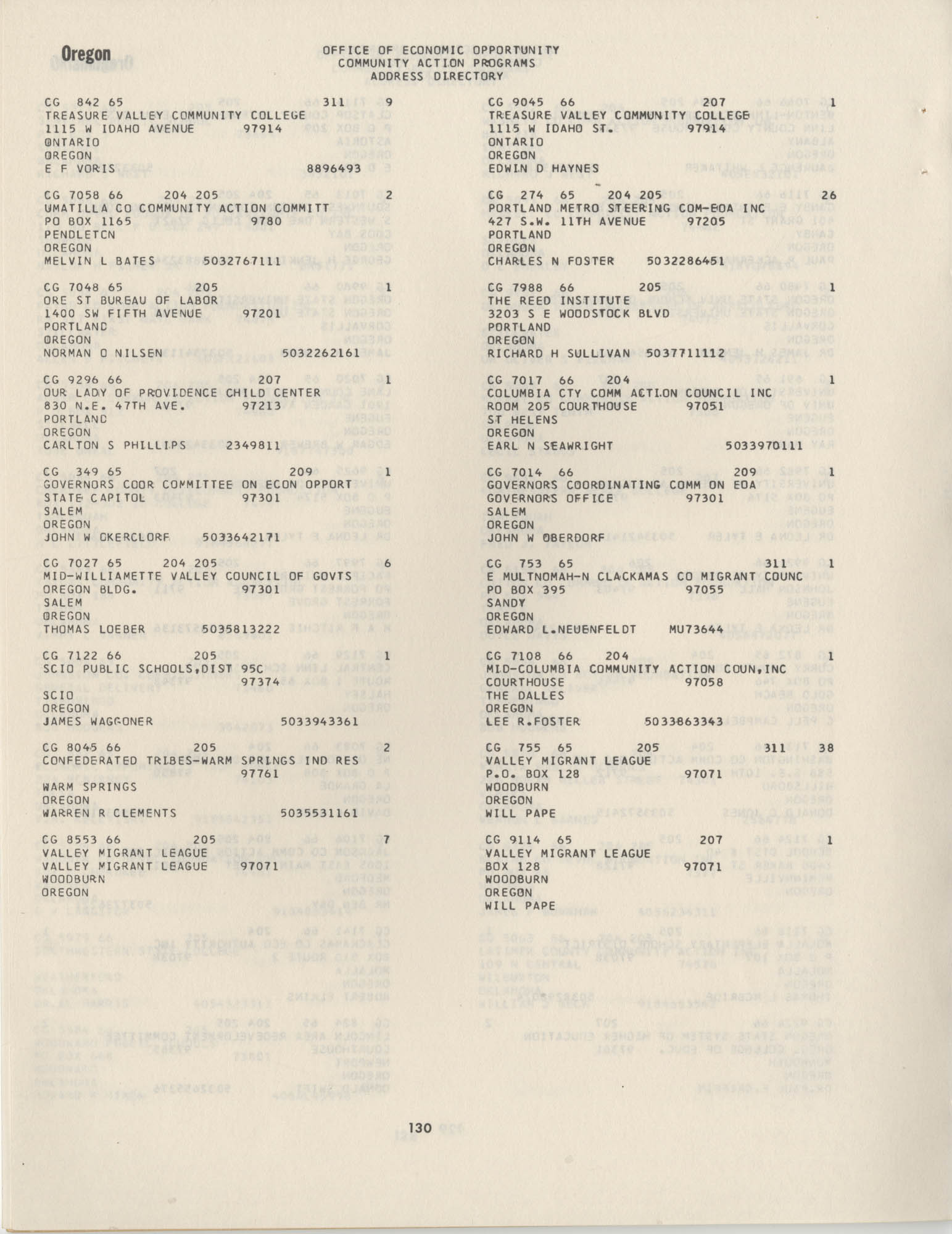 Community Action Programs Directory, June 15, 1966, Page 130