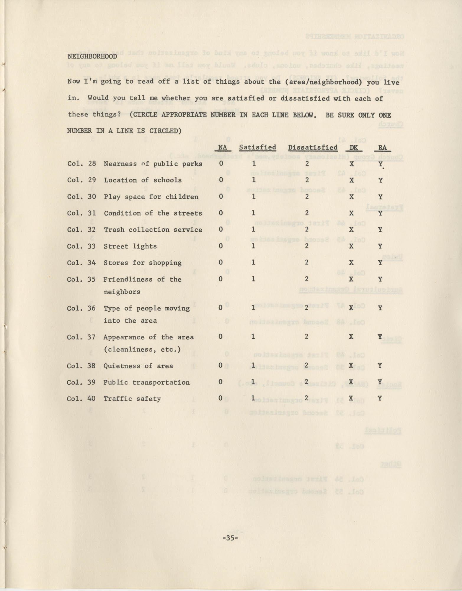 North Carolina Socio-Economic Survey, Page 35