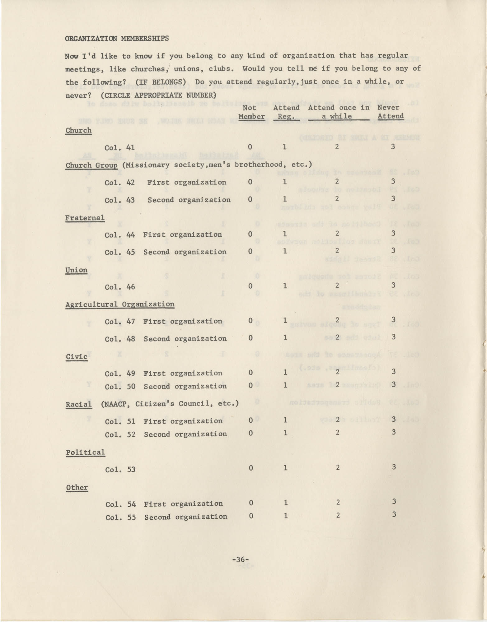 North Carolina Socio-Economic Survey, Page 36
