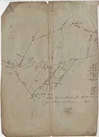 Waccamaw Neck Plat 1790