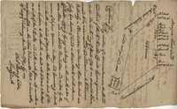 Sipros Openen Plantation Plat 1714