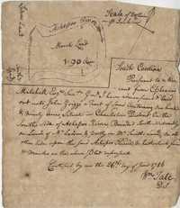 Ashepoo River Plat 1786