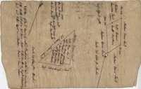 Goose Creek Plat 1791