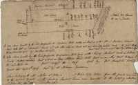 Johns Island Plats 1795