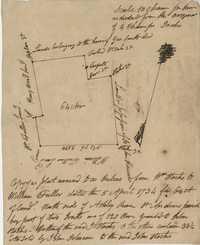 Ashley River Plat 1734