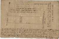 Pee Dee River Plat 1711