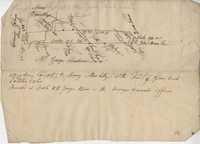 St. James Parish Plat 1786