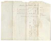 Georgetown Plat 1787