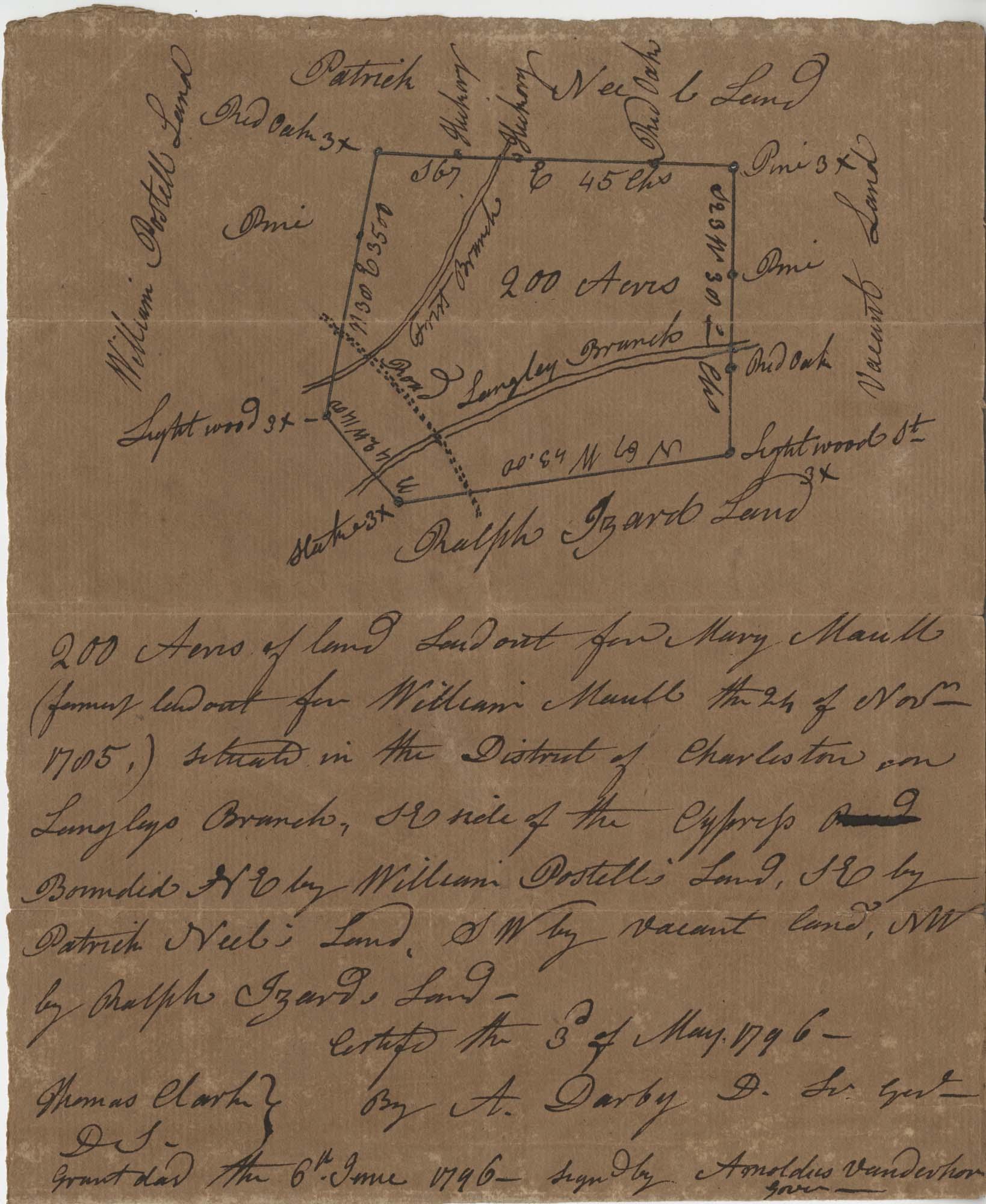 Langley Branch Road Plat 1796