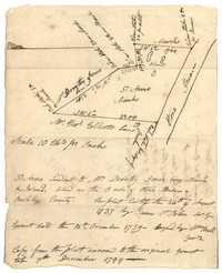 Stono River Plat 1799