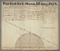 Chart of Partial Eclipse of the Moon, August 12, 1878