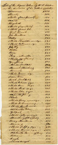 List of slaves from Fairfield Plantation