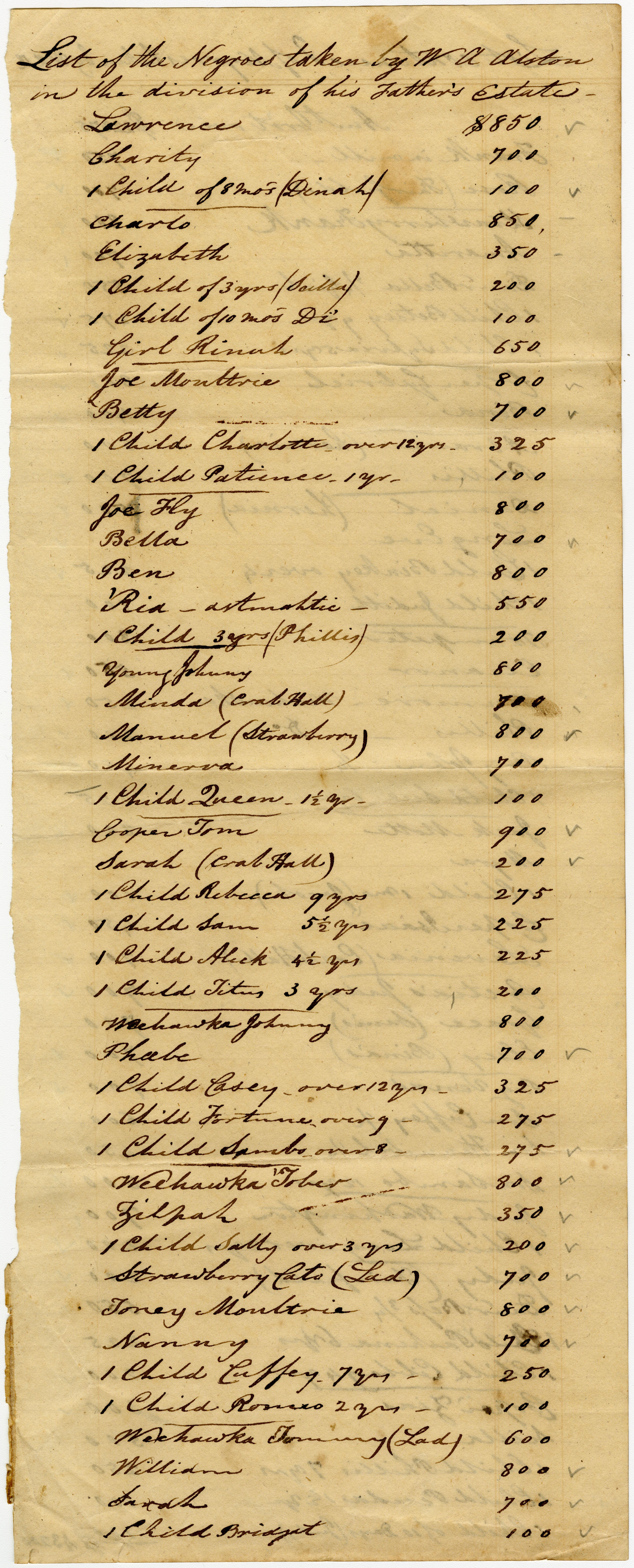 List of slaves from Fairfield Plantation