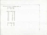 Data for Charleston County School District Schools, 1989-1990