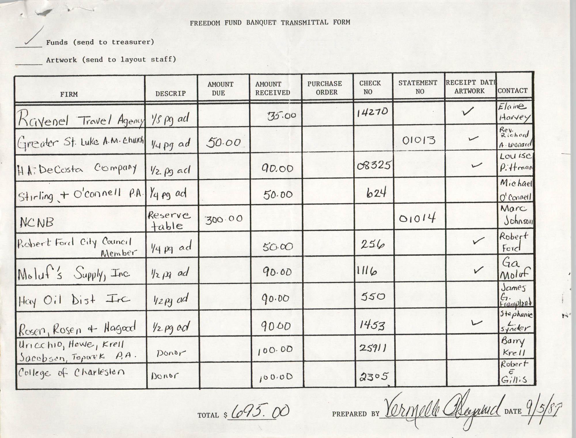 Freedom Fund Banquet Transmittal Forms, 1987