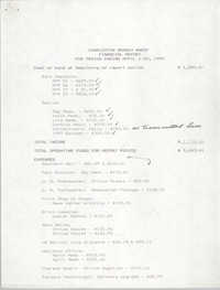 Charleston Branch of the NAACP Financial Report, April 1990