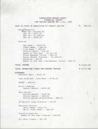 Charleston Branch of the NAACP Financial Report, May 1990