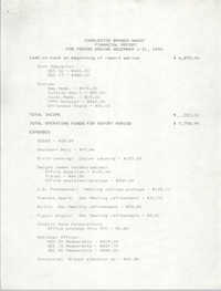 Charleston Branch of the NAACP Financial Report, December 1990