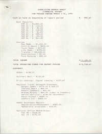 Charleston Branch of the NAACP Financial Report, March 1991