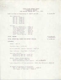 Charleston Branch of the NAACP Financial Report, May 1991