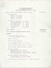 Charleston Branch of the NAACP Financial Report, June 1991