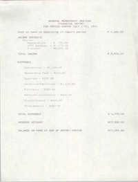 Charleston Branch of the NAACP Financial Report, July 1991