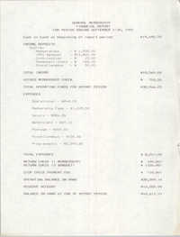 Charleston Branch of the NAACP Financial Report, September 1991