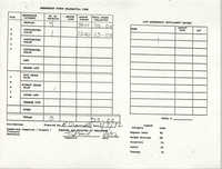 Charleston Branch of the NAACP Funds Transmittal Forms, 1992 to 1994