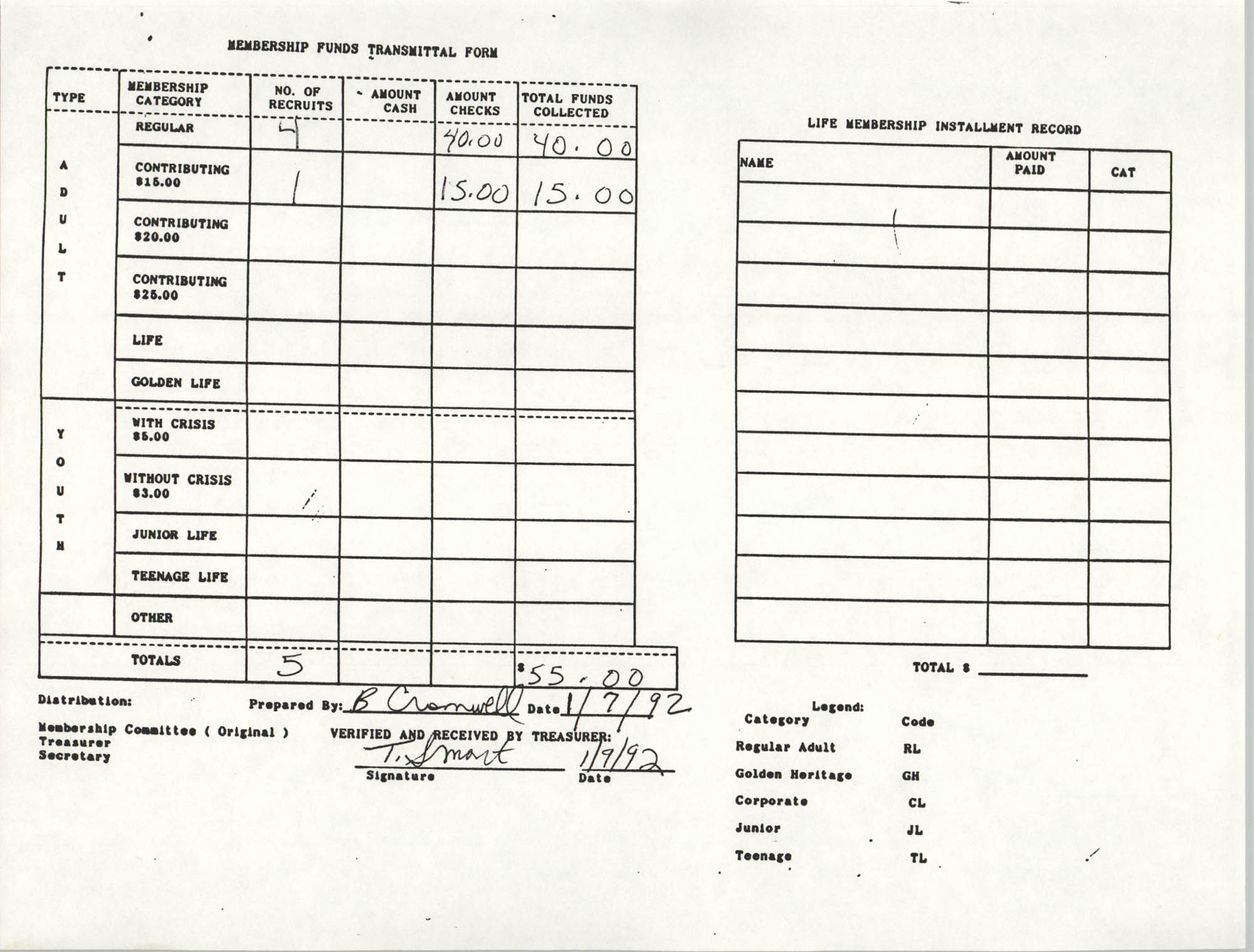 Charleston Branch of the NAACP Funds Transmittal Forms, January 1992, Page 1