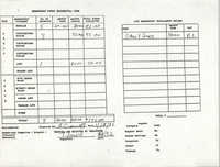 Charleston Branch of the NAACP Funds Transmittal Forms, January 1992, Page 3