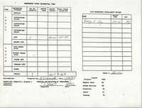 Charleston Branch of the NAACP Funds Transmittal Forms, January 1992, Page 4